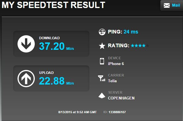 Telia 4G speedtest